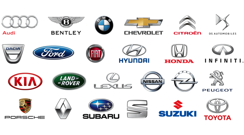 European Car Brands Automotive Sector